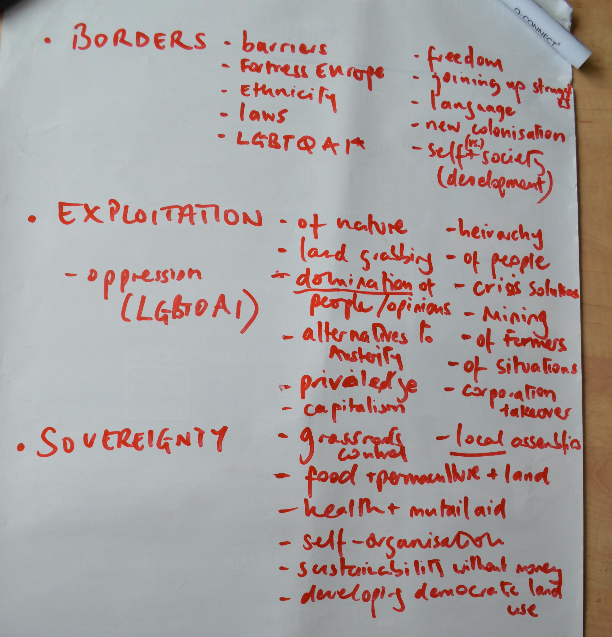 Theme ideas grouped after discussion at spring meeting
